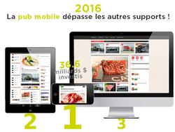 Publicité digitale : il est temps de miser sur le mobile